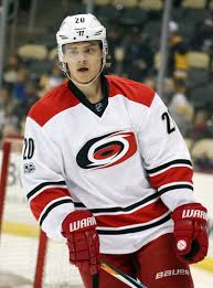 Carolina Hurricanes Depth Chart 2017 18 Primer Carolina Hurricanes Pro Hockey Rumors