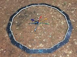 Interactive Natal Chart Craftinginthecraft Interactive Natal Chart Pagans