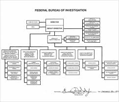 Fbi Hierarchy Chart 107 Organizational Chart Templates Free Word Excel Formats