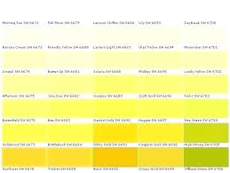 Shades Of Yellow Color Chart Warm Yellow Paint Colors Pale Cocinasaludable Info