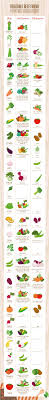 Vegetable Companion Planting Charts Companion Plant Visual Chart For Your Garden Mom With A Prep