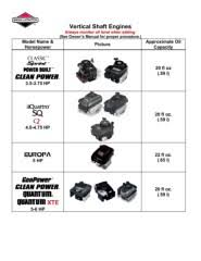 Oil Capacity Briggs Stratton Engines Pages 1 8 Text