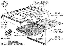 repair guides interior headliner autozone com 2 exploded view of a common ramcharger headliner mounting