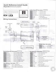 car security system wiring diagram car image audiovox car alarm wiring diagram wiring diagram and hernes on car security system wiring diagram