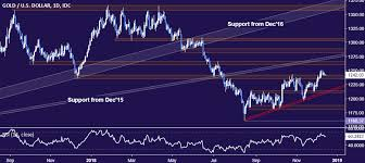 Crude Oil Prices May Turn Lower As Market Mood Darkens