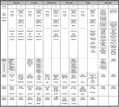 Class Schedule Northeast Youth Ballet