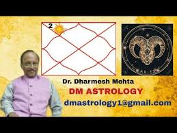 Heidi Vandenberg Star Charts Videos Matching Pluto Yama In Vedic Astrology By Dr