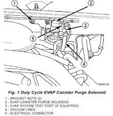 purge valve questions purge valve questions evap purge jpg