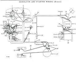 awesome yamaha golf cart parts diagram and com golf cart schematics awesome yamaha golf cart parts diagram for golf cart parts diagram engine service manual gas motor