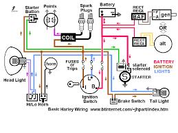 harley davidson sportster wiring diagram wirdig