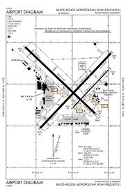 Nice Airport Charts Baton Rouge Metropolitan Ryan Field Kbtr Aopa Airports