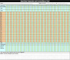 Basal Ovulation Chart Sample Ovulation Calendar Template Exceltemplate