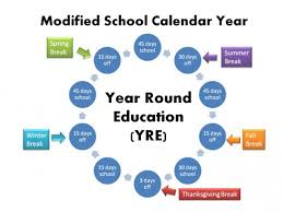 Year Round School Charts What Teens Think About Year Round School Owlcation