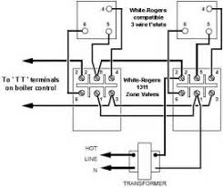 white rodgers 3 wire zone valve schematic images white rodgers 3 wire zone valve wiring diagram wiring