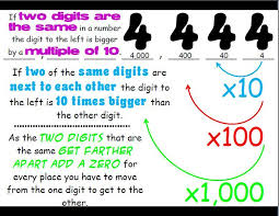 Show A Place Value Chart Math Place Value Poster Common Core Aligned Math Place