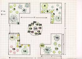 Small Picture Flexible Design Plan for a Simple Formal Herb Garden
