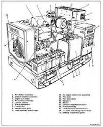 16 5 kva perkins diesel generator 404c 22g1 1800rpm jpp18e2 16 5 kva perkins diesel generator 404c 22g1 1800rpm jpp18e2