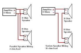 speaker wiring Speaker Wiring Diagram Series Vs Parallel if you have 4 speakers, they are typically wired together in series parallel this is where two of the speakers are wired in series with each other speaker wiring diagram series vs parallel