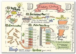 essay essaywriting best topic in speech unique persuasive topics essay essaywriting best topic in speech unique persuasive topics characteristics of leadership