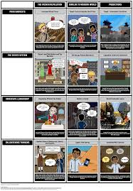 causes of the french revolution storyboard by john gillis