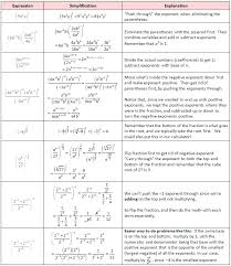 easy exponents worksheets math calculator app how to solve decimal exponents with pictures mathematics museum easy