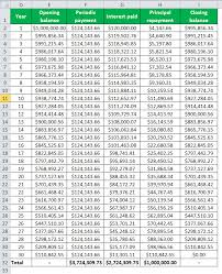 Amortization Schedule For Mortgage Amortization Table Excel