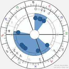 Egypt Jahnari Criss Birth Chart Horoscope Date Of Birth Astro