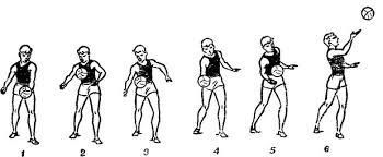 Подачи в волейболе техника виды описание Нихняя прямая подача в волейболе