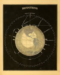 Planet Earth Diagram Old Astronomy Chart Art Vintage Illustration Print Ebay