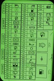 need a diagram of fuse box for diagram 2010 Malibu Fuse Box Diagram Chevy Uplander Fuse Box Diagram