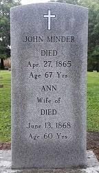 "Biography of Johannes ""John"" Minder and Anna Oswaldt"