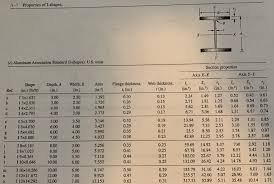 Solved Strengths Of Materials Dimensions And Load Of The