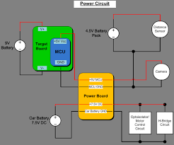 wiring diagram for ps1400 wiring diagram operations 4 lamp ballast wiring diagram ps1400 wiring schematic diagram power sentry ps1400 wiring diagram lithonia