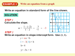 example 2 write an equation from a graph write an equation in standard form of