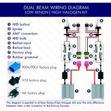 installation guide H4 Halogen Headlight Wiring Diagram Xenon HID Headlight Wiring Diagram