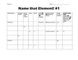 Element Chart With Names Name That Element Getting To Know The Periodic Table By