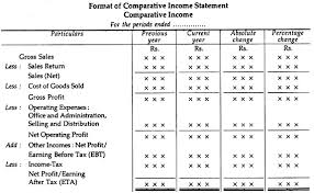 financial statement format 3 main types of comparative financial statements