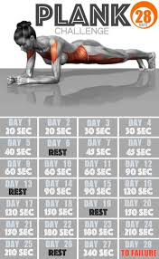 Plank Exercise Chart 28 Day Plank Challenge To A Completely New Body Fitneass