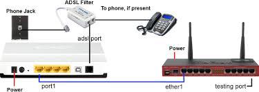 pelco security camera wiring photo album wire diagram images pelco ip camera rj45 wiring diagram pelco circuit diagrams pelco ip camera rj45 wiring diagram pelco circuit diagrams