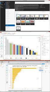 Bar Chart Software