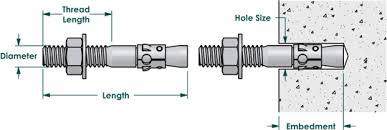 anchor bolt sizes. Fine Sizes Diameter Hole Size Minimum Embedment Thread Length Intended Anchor Bolt Sizes R