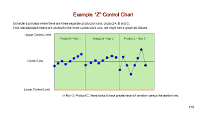 Cusum Control Chart Ppt Statistical Process Control Ppt Training