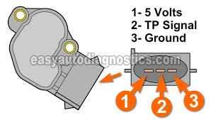 ford tps wiring wiring diagrams favorites ford tps wiring wiring diagram ford tps wiring ford tps wiring