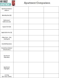 Apartment Comparison Excel Template Apartment Comparison Checklist Charlotte Clergy Coalition
