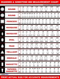 Diamond Millimeter Size Chart Gemstone Mm To Carat Conversion Chart Www
