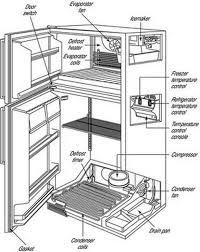 refrigerator parts. kitchen aid refrigerator: kitchenaid refrigerator parts diagram