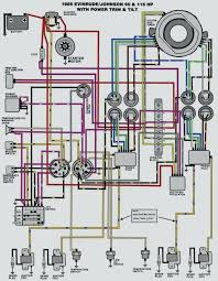 johnson wiring harness diagram picture schematic wiring evinrude 115 wiring diagram picture schematic wiring diagram evinrude 115 hp wiring diagram