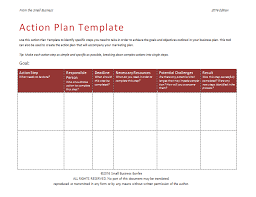 Goal Pyramid Template The Marketing Plan Wvcl Org