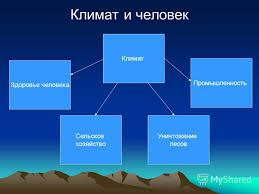 Презентация на тему Климат России Почему изменяется мир Как мы  8 Климат и человек Здоровье человека Климат Сельское хозяйство Уничтожение лесов Промышленность
