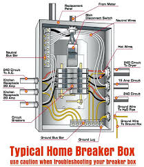 smart home wiring diagram pdf plus medium size of home electrical basic home electrical wiring diagram pdf smart home wiring diagram pdf and smart home automation using android 6 steps circuit diagram wiring